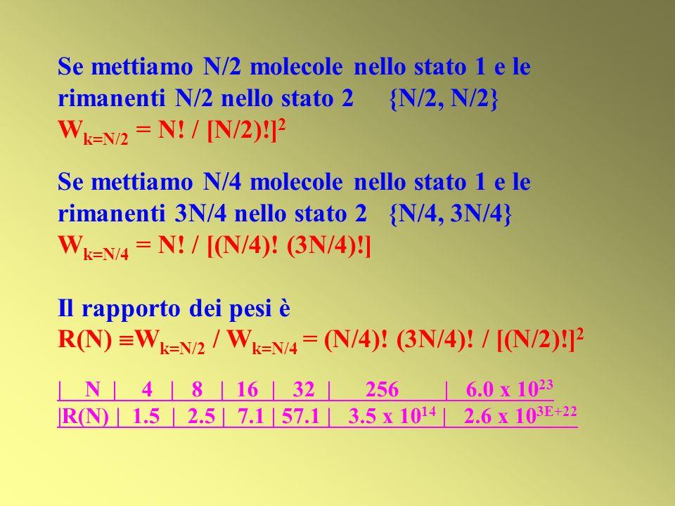 R(N) Wk=N/2 / Wk=N/4 = (N/4)! (3N/4)! / [(N/2)!]2